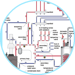carson-dunlop-case-study-boiler