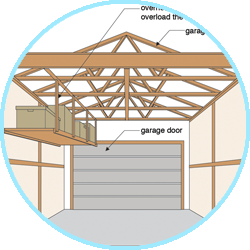 carson-dunlop-case-study-garage-framing